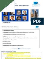 Intencion de de Voto Nacional 15/05  Federico González