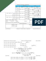Formulario Identidades.docx