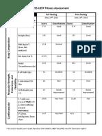 Fitness Assessment Data Sheet- Post David.docx