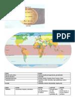 ZONA climatica.docx