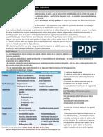 Fracturas de pelvis y miembro inferior.docx