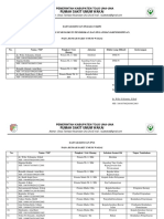 Daftar Rincian Pejabat Skpd