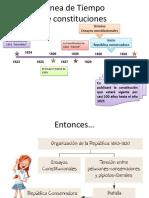 republicaconservadora1831-1861-120821133601-phpapp01.pptx