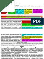 COMPETENCIAS CTA (Relación).docx