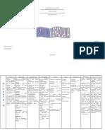 disartria y bradilalia - copia (1).docx