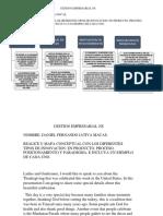 gestion empresarial tareaaaa.docx
