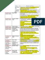 psychiatric harm cases.docx