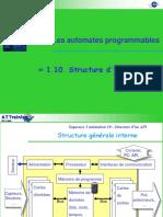 Structure de l API