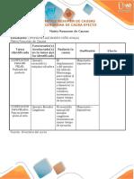 Matriz_Resumen_Y_Diagrama_Causa_Efecto_Alejandro_Niño.docx