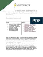 Actividad Derecho PDF