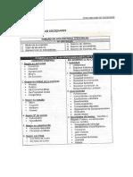 Clasificación General de Sociedades.docx