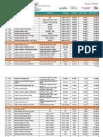 Price List Colton Distribusindo 22 Okt 2018
