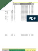 Formato Resultados Emisiones