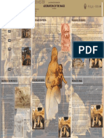 Panel Adoración de Magos Arte y Arquitectura Grupal -PC 1 - Critica 1