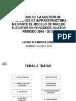 Estudio de La Gestión de Proyectos de Infraestructura Mediante El Modelo de Núcleo Ejecutor en Foncodes, Iquitos Período 2010 - 2013