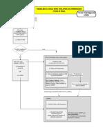 JJWC PDF Flowchart - Ordinance Violation CAR (REV)
