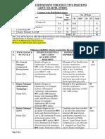 42_19_Detailed advt-27-2019