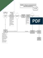 JJWC PDF Flowchart C3 - Diversion (LSWDO)