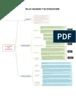 calidad y su evolucion.pdf