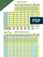جدول_حصر_التشطيبات.xls