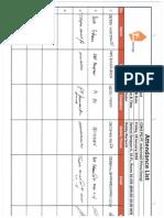 CSMS-PQ-Attendance List-PT. Indomobil Prima Energi-2019 01 18