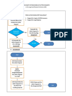 Process Flow for Processing of Letter Requests (B) - SAI & WAKS.docx
