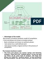 Compiler Desing-final ppt2.pptx