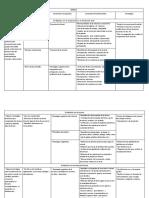 Planificación Anual 2016 lengua 2do semestre.pdf