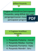 Stratifikasi Posyandu, KS