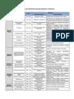TABLA DE IDENTIFICACIÓN DE PELIGROS Y RIESGOS.docx