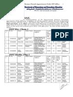 haripur female sst orders 2018