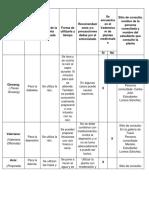PLANTAS FARMACOGNOSIA.docx