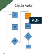 Network Optimization Flowchart