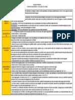 Locação de coisas.pdf
