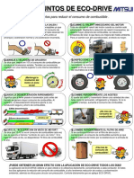 Ocho Puntos de EcoDrive