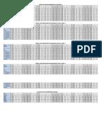 Proyecto Portico 3 Niveles