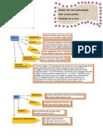 Monitoring Hemodinamik Kep Kritis