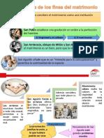 Dialectica de los fines del matrimonio.pptx