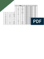 Ejercicio Programa Matlab