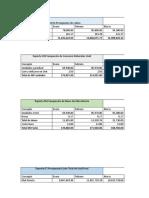 Presupuesto operativo financiero
