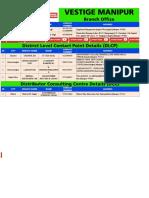 Vestige Manipur Branch PDF - Dlcp