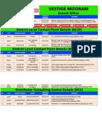 Vestige Mizoram Branch PDF - Dlcp