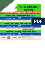 Vestige Puducherry Branch PDF - Dlcp