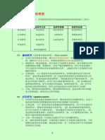 Topik1c 教育研究的类型.docx