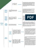 El Genero y los Paradigmas de Desarrollo - Andrea Linarte.docx