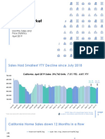 2019-04 Monthly Housing Market Outlook