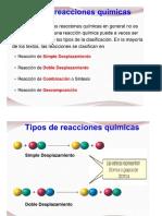 Tipos de Reacciones Quimicas