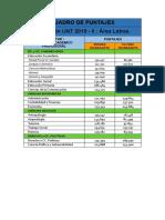 CUADRO DE PUNTAJES ORDINARIO 2019 - II.docx