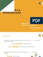 Tema 1 - Aspectos de La Personalidad y Corrientes Psicologícas