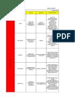 AP2_FormatoEvidencia_MATRIZ_DE_RIESGO (2).xlsx